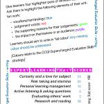 Supercharged Evaluation Skills - writing - Card 33