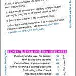 Reflecting on expert learning skills - Card 35