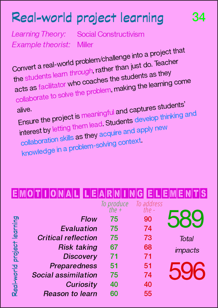 34 Real-world project learning